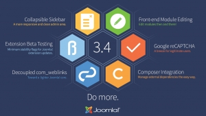 Joomla 3.4 is available now!